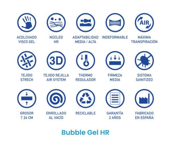 Colchón Bubble Gel