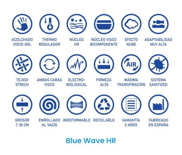 Colchón Blue Wave