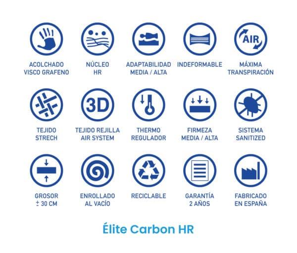 Colchón Élite Carbon