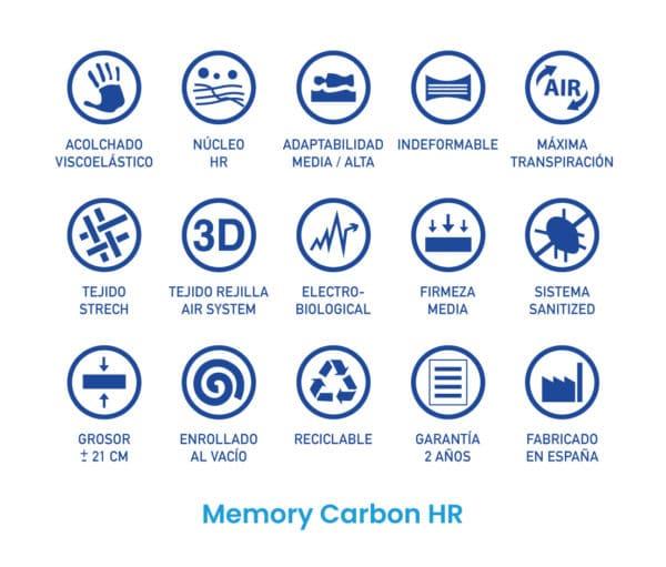 Colchón Memory Carbono